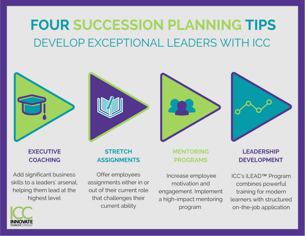 FOUR SUCCESSION PLANNING TIPS