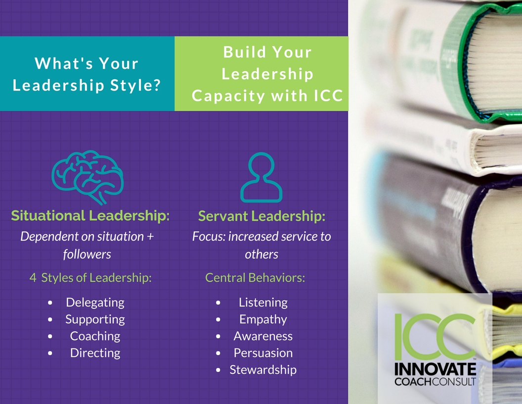 Building Your Leadership Capacity with ICC