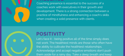 Does Mindfulness Belong in Executive Coaching?